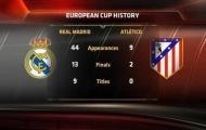 Болельщики мадридских «Атлетико» и «Реала» благодарны небесам и ждут невероятного финала